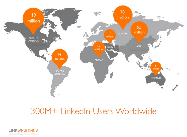 LinkedIn Users Worldwide - Fuente: LinkHumans