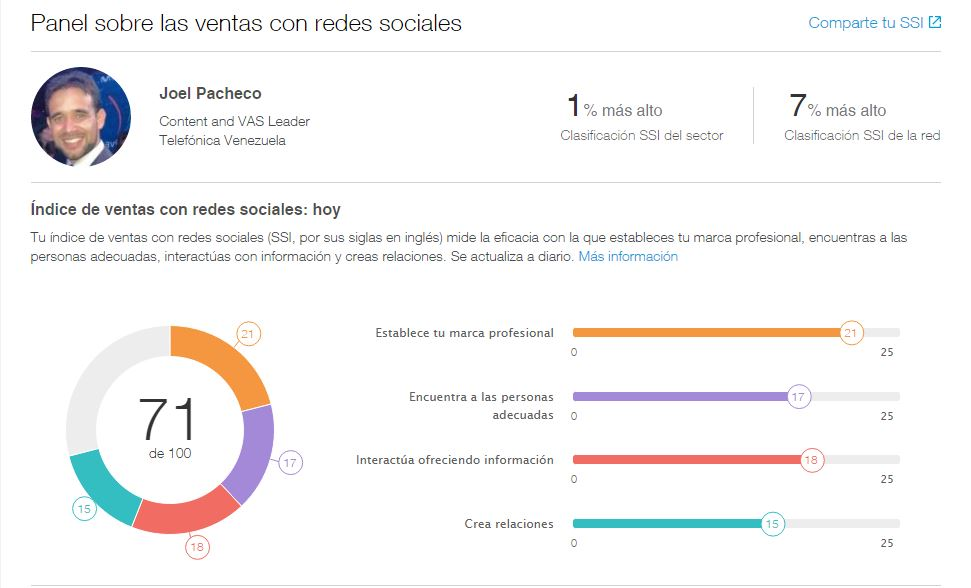 Social Selling Index Joel Pacheco LinkedIn